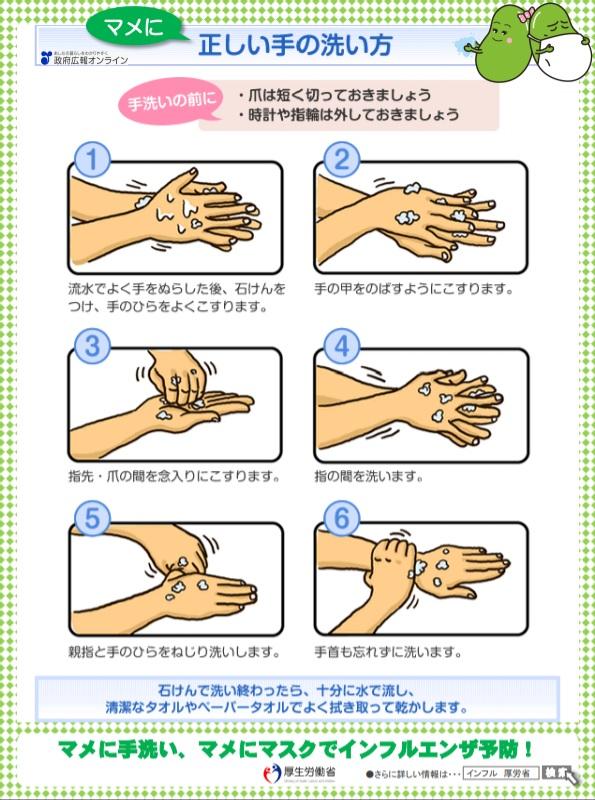 厚生労働省推奨手洗い