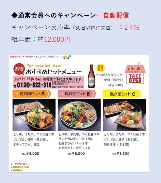 E店【通常会員へのキャンペーン】