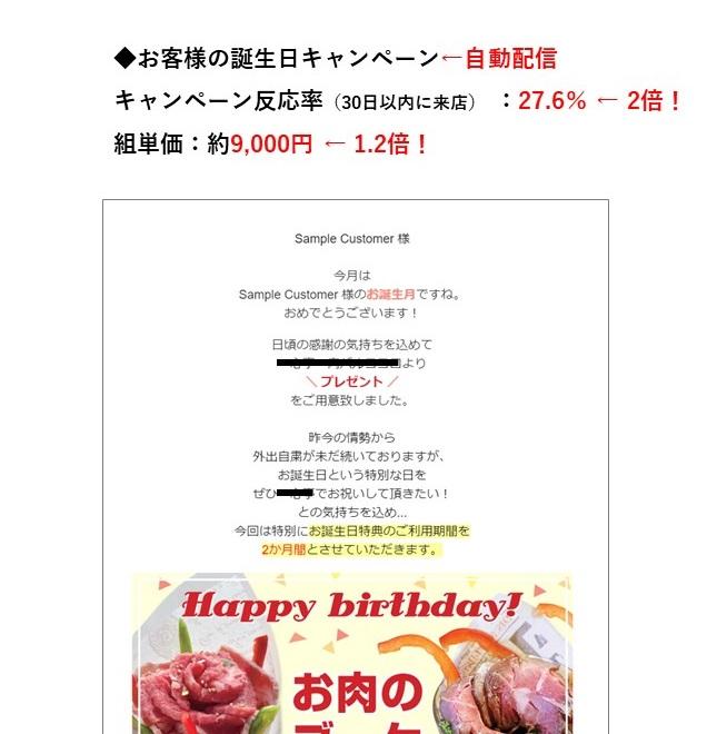 B店【お客様の誕生日キャンペーン】