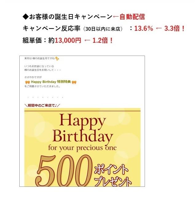 C店【お客様の誕生日キャンペーン】
