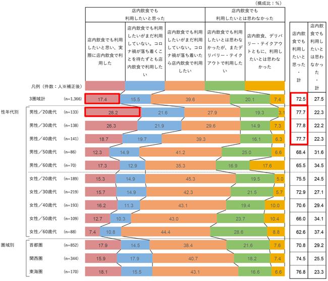 アンケート調査02